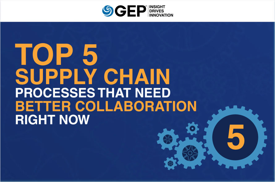 Top Five Supply Chain Processes That Need Collaboration Right Now